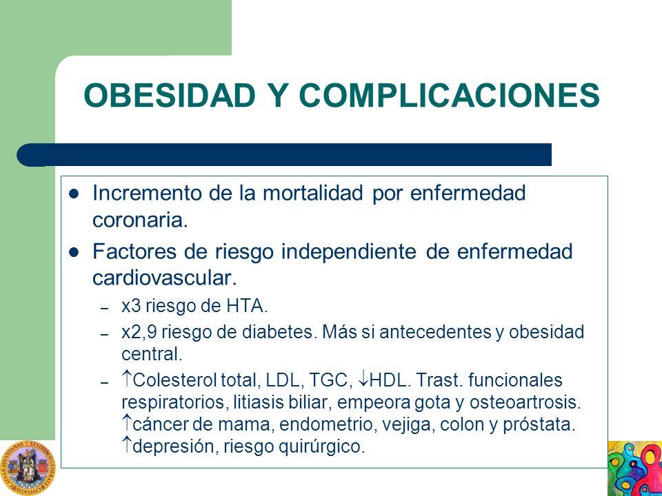 OBESIDAD Y COMPLICACIONES