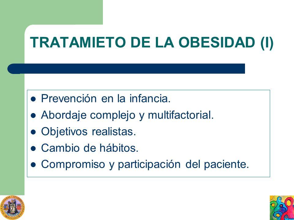 TRATAMIETO DE LA OBESIDAD (I)