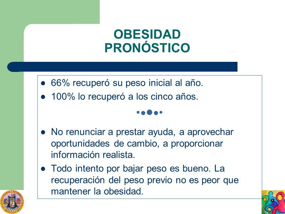 OBESIDAD PRONÓSTICO 66% recuperó su peso inicial al año.