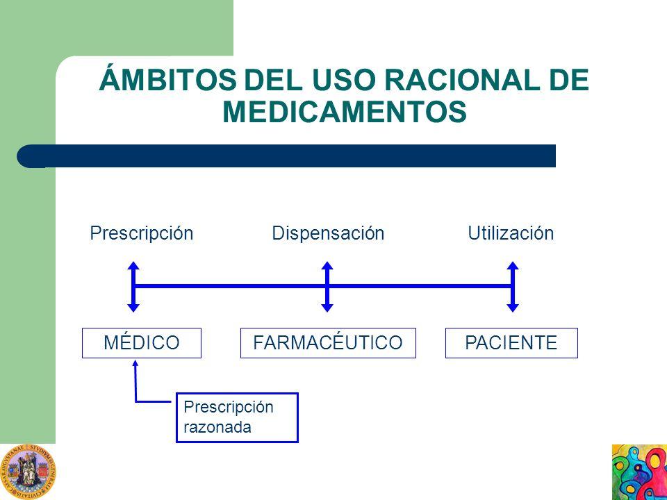 ÁMBITOS DEL USO RACIONAL DE MEDICAMENTOS