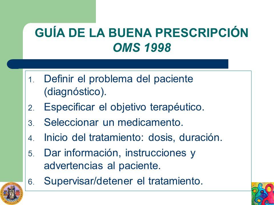 GUÍA DE LA BUENA PRESCRIPCIÓN OMS 1998