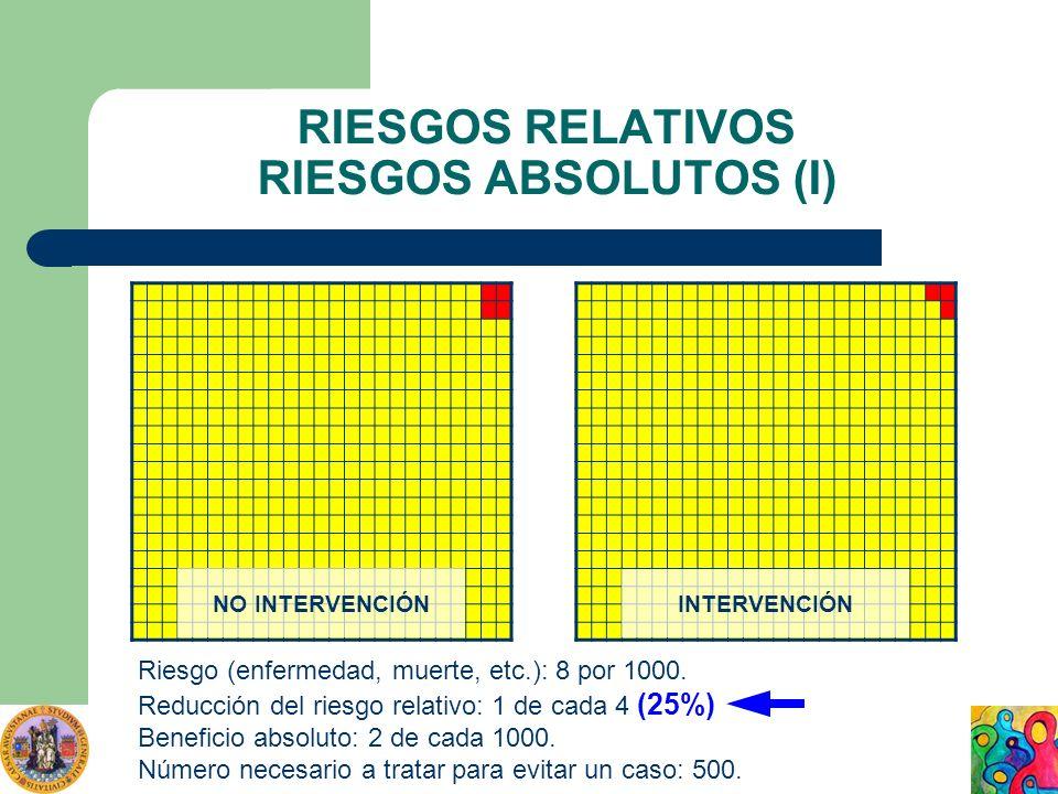 RIESGOS RELATIVOS RIESGOS ABSOLUTOS (I)