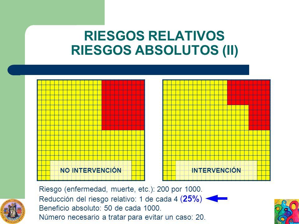 RIESGOS RELATIVOS RIESGOS ABSOLUTOS (II)