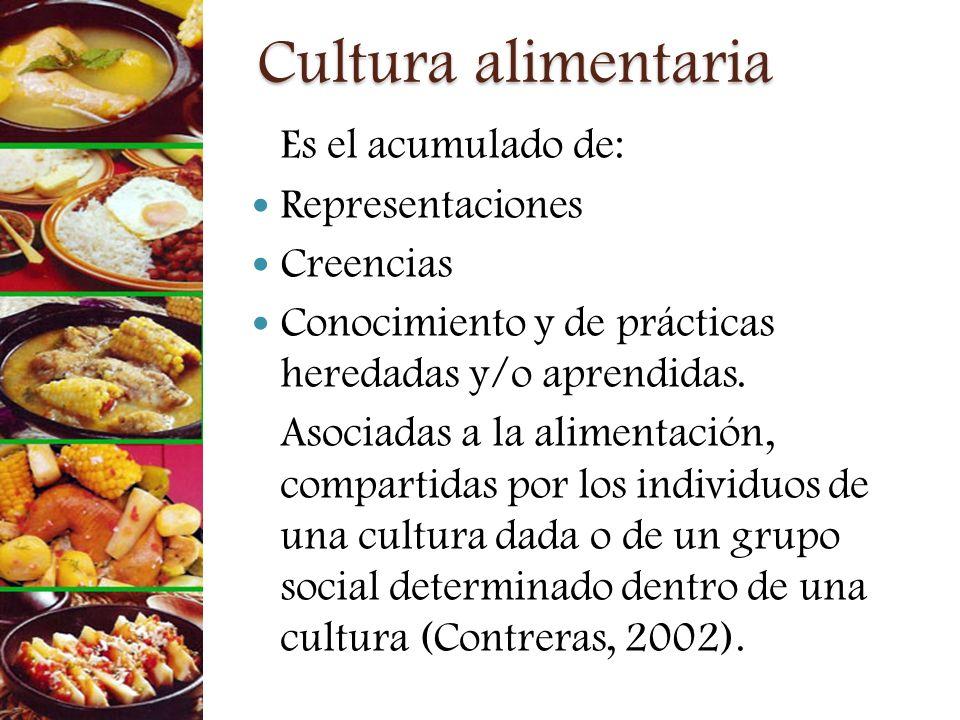 Cultura alimentaria Es el acumulado de: Representaciones Creencias