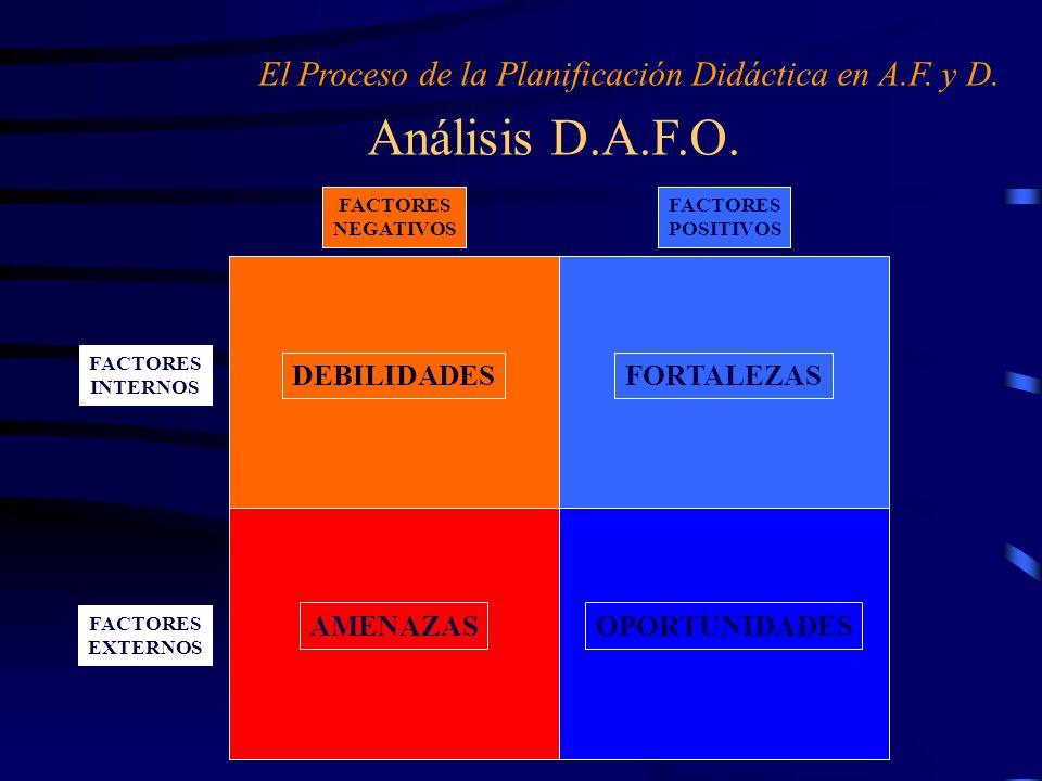 El Proceso de la Planificación Didáctica en A.F. y D.