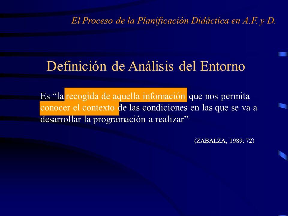 Definición de Análisis del Entorno