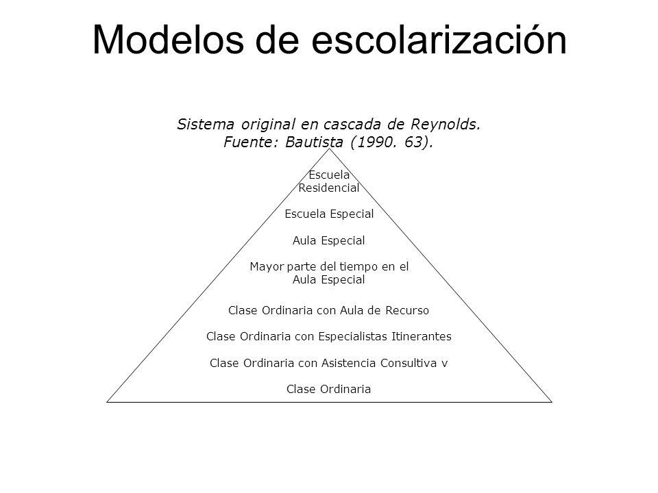 Modelos de escolarización