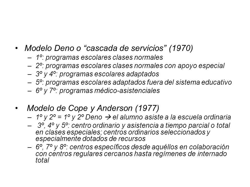 Modelo Deno o cascada de servicios (1970)