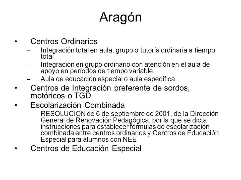 Aragón Centros Ordinarios