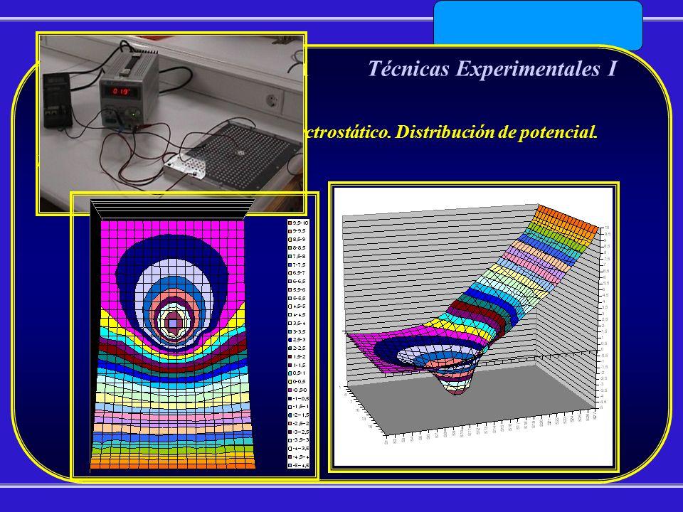 Técnicas Experimentales I