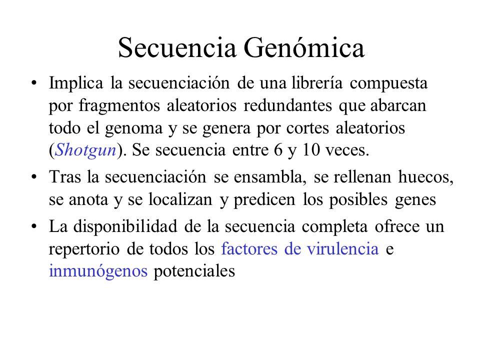 Secuencia Genómica