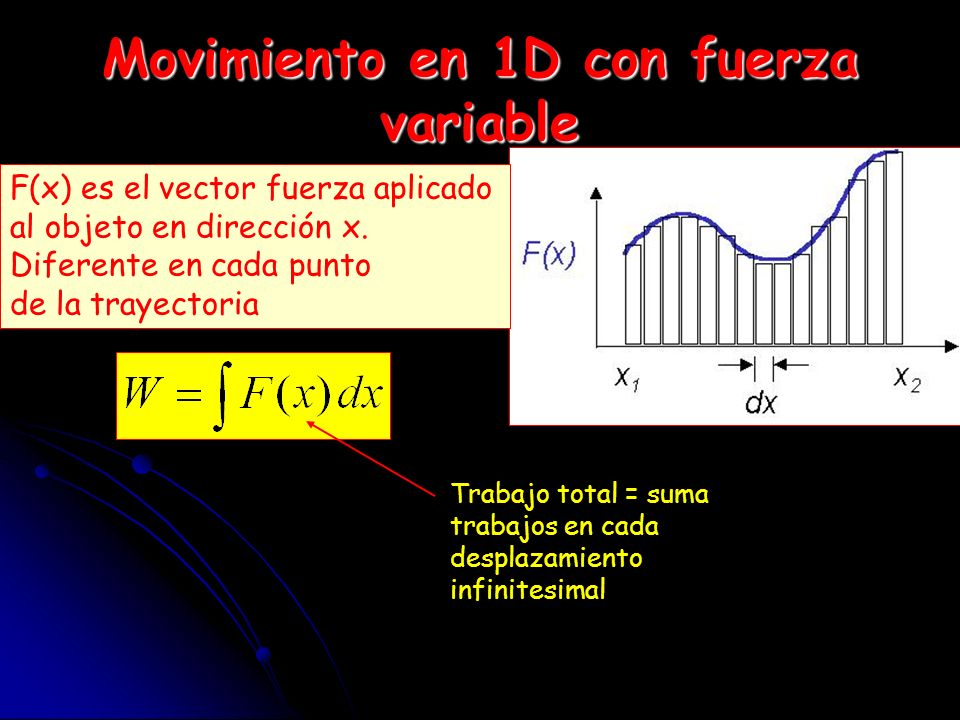 Movimiento en 1D con fuerza variable