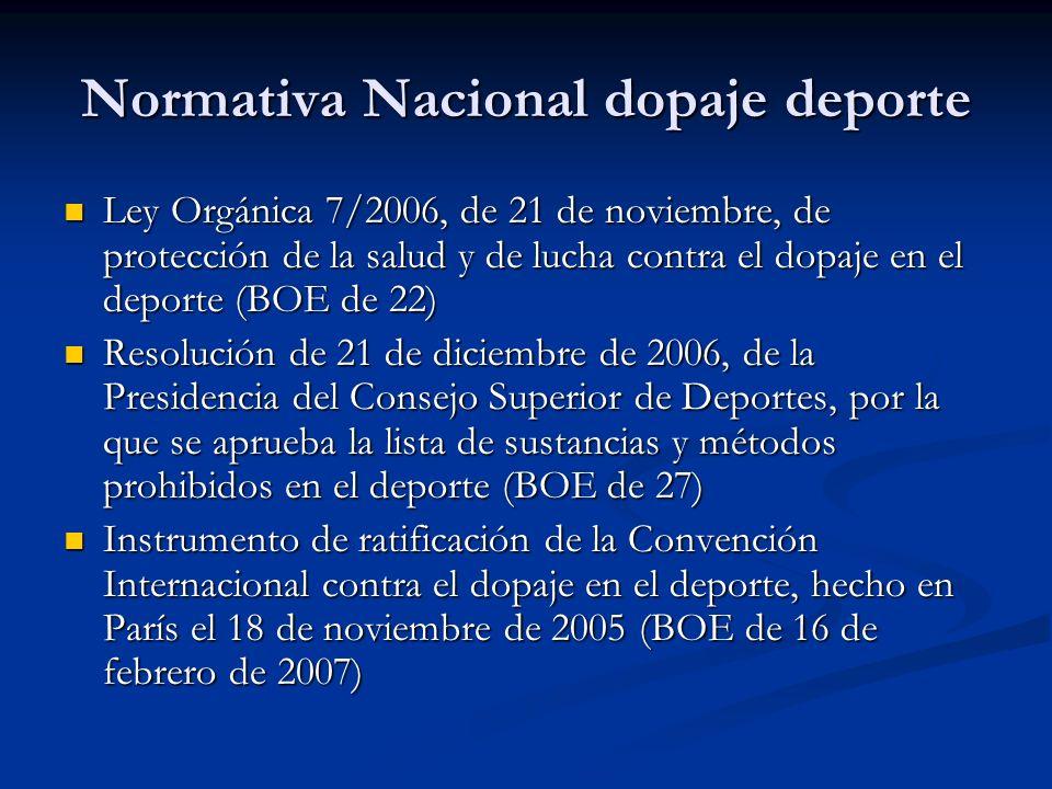 Normativa Nacional dopaje deporte