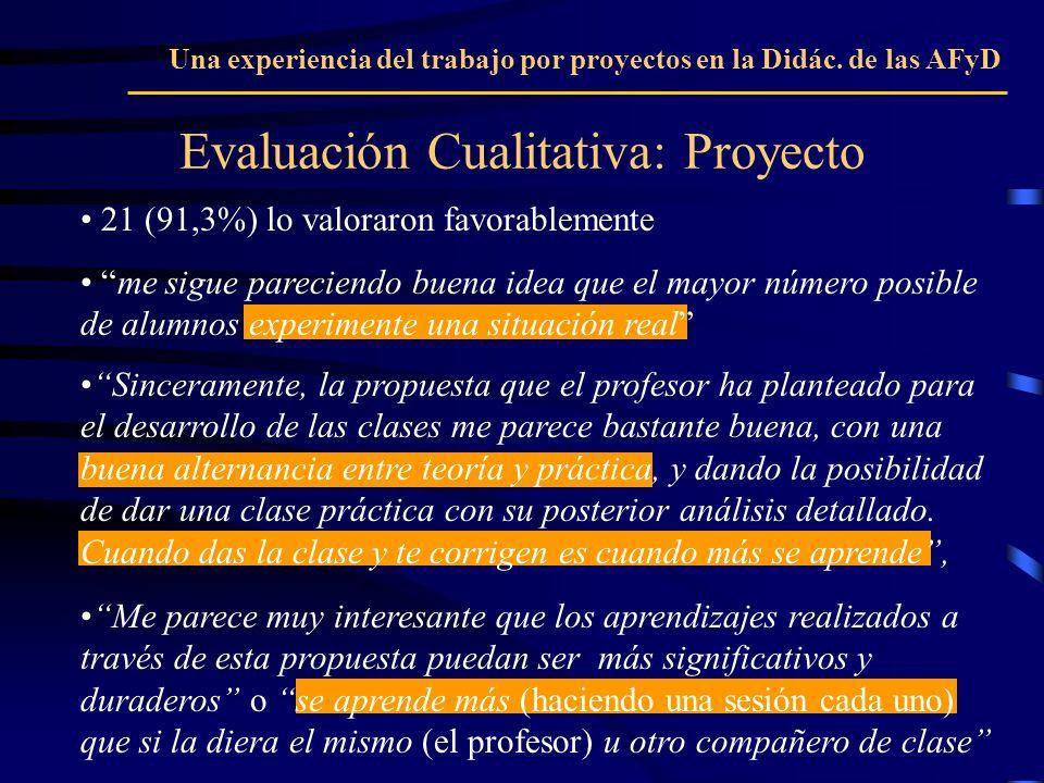 Evaluación Cualitativa: Proyecto