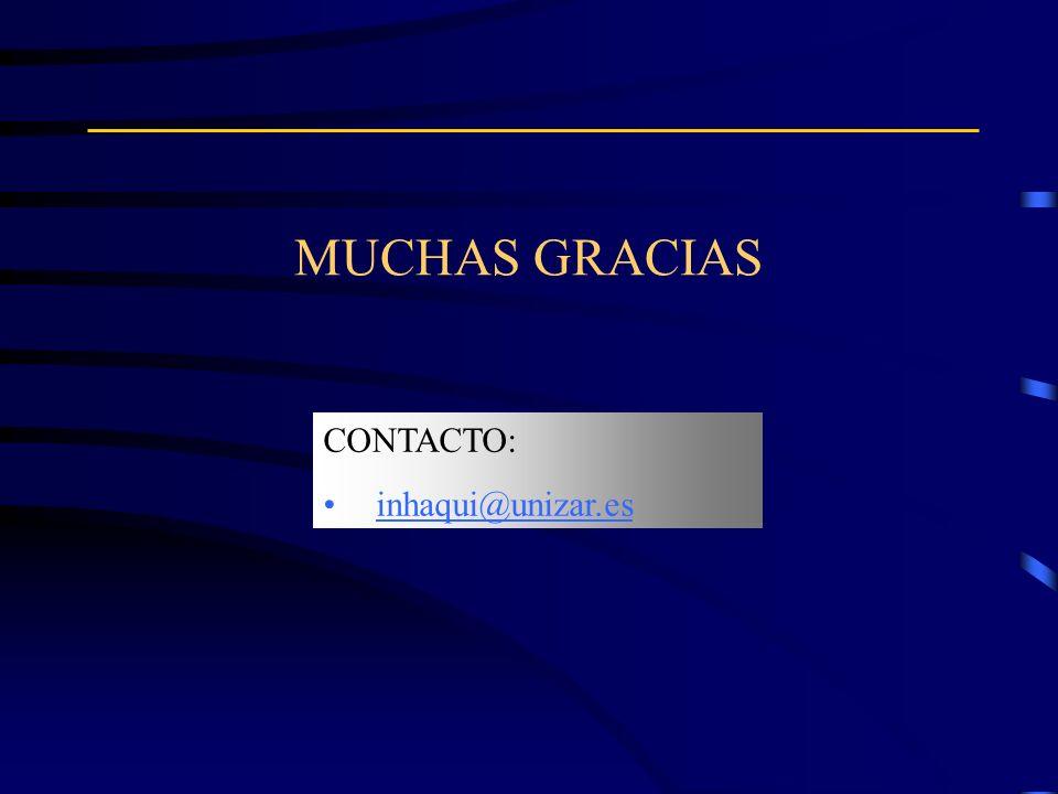 MUCHAS GRACIAS CONTACTO: inhaqui@unizar.es