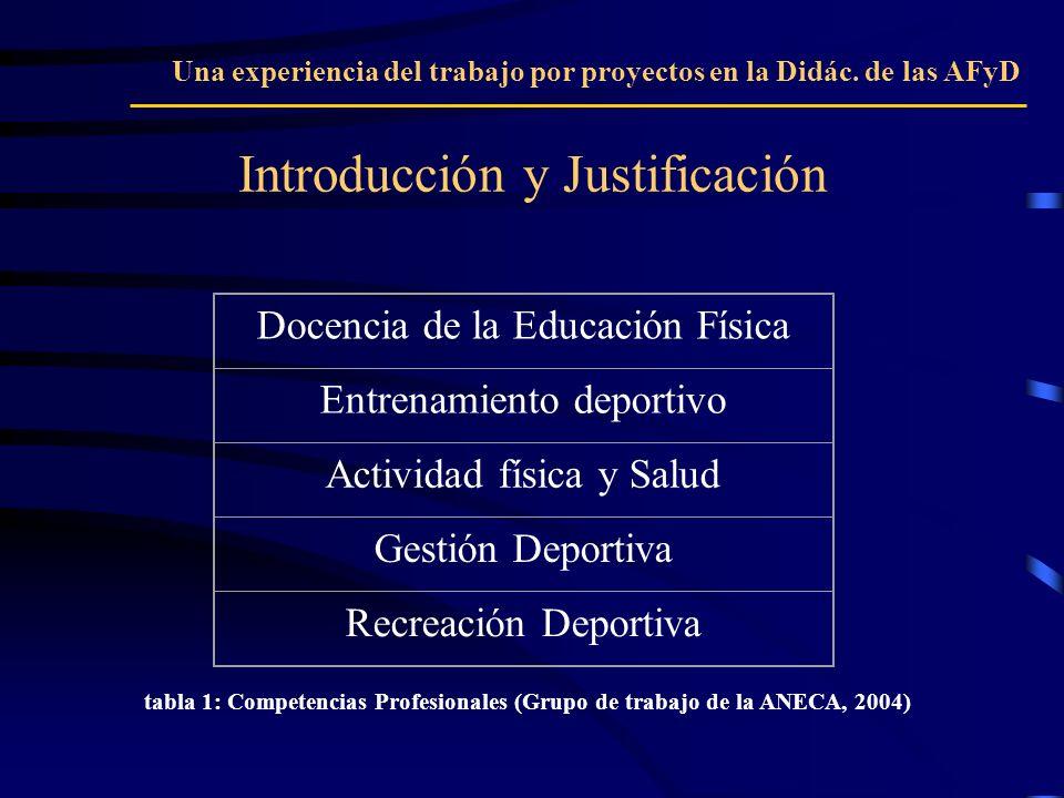 Introducción y Justificación