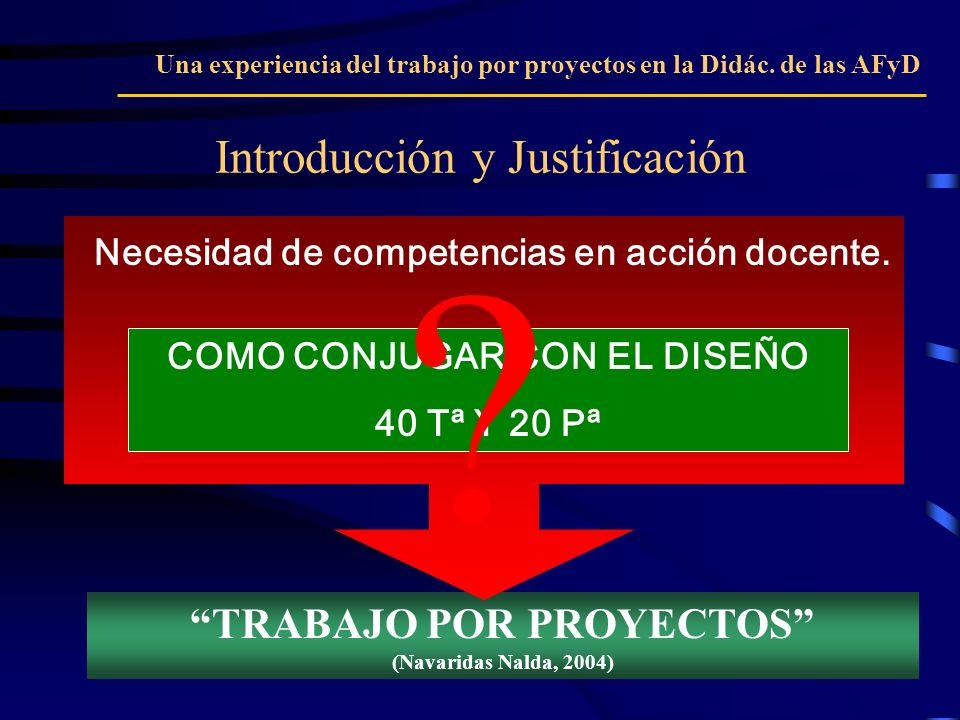 Introducción y Justificación TRABAJO POR PROYECTOS