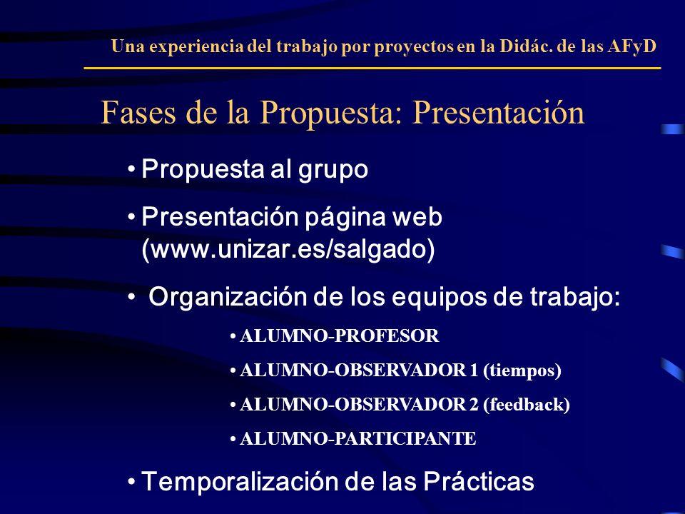 Fases de la Propuesta: Presentación
