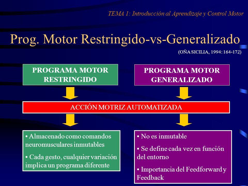 Prog. Motor Restringido-vs-Generalizado