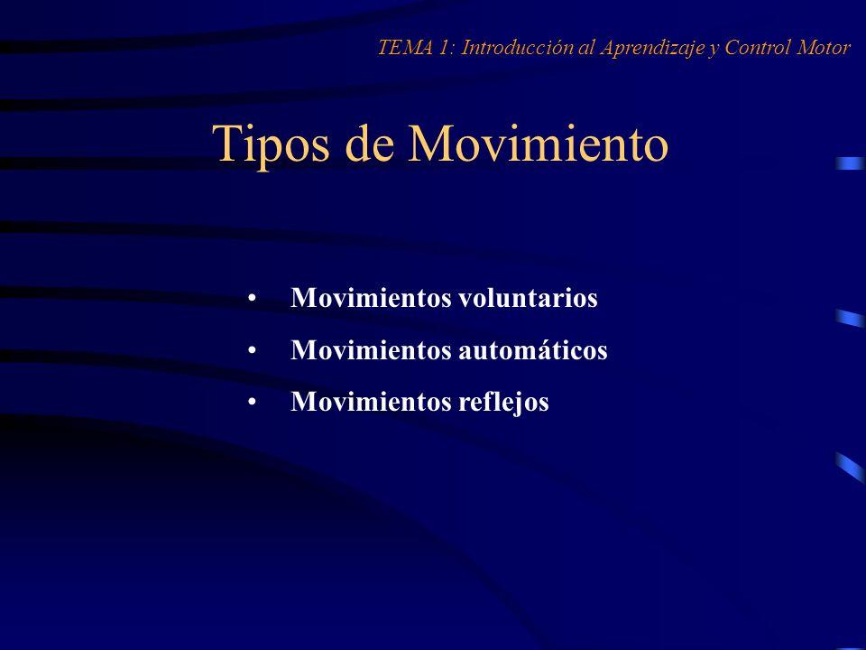 Tipos de Movimiento Movimientos voluntarios Movimientos automáticos