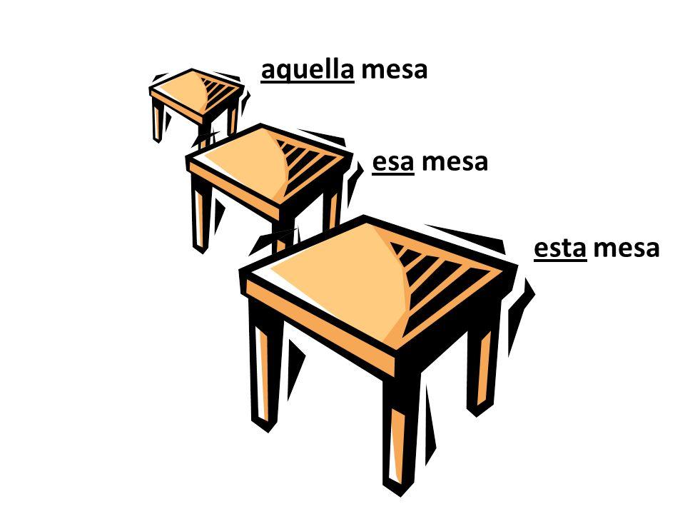 aquella mesa esa mesa esta mesa