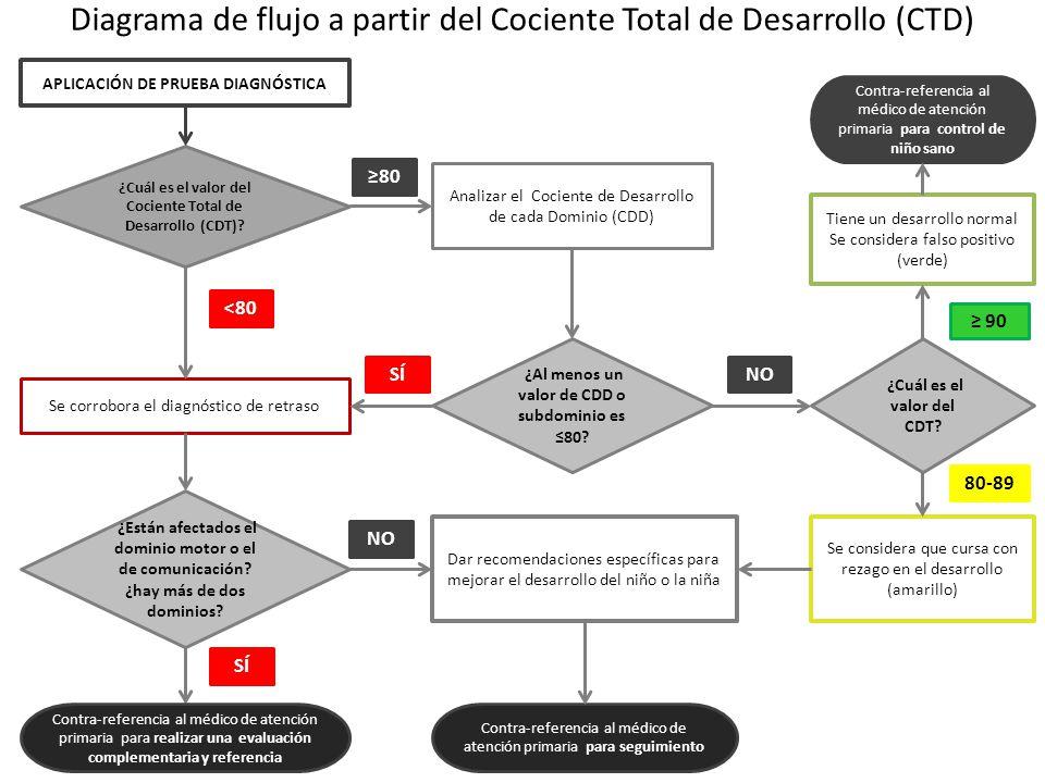 Lujoso Diagrama De Esfínter Cresta - Anatomía de Las Imágenesdel ...