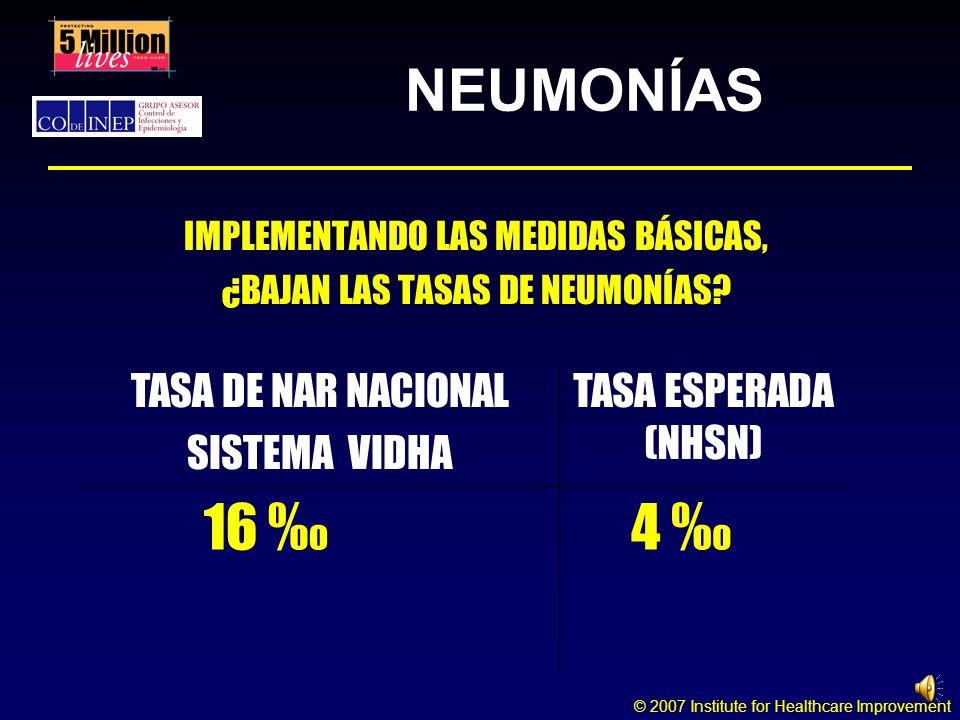 NEUMONÍAS 16 ‰ 4 ‰ TASA DE NAR NACIONAL SISTEMA VIDHA