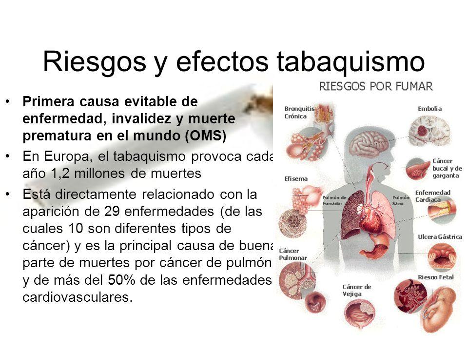 Muertes de adolescentes relacionadas con el tabaco