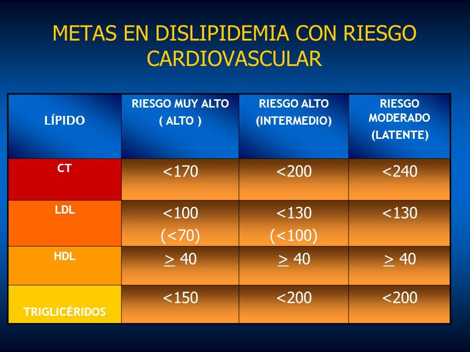 PREVENCIÓN PRIMARIA DE LA ENFERMEDAD CARDIOVASCULAR - ppt