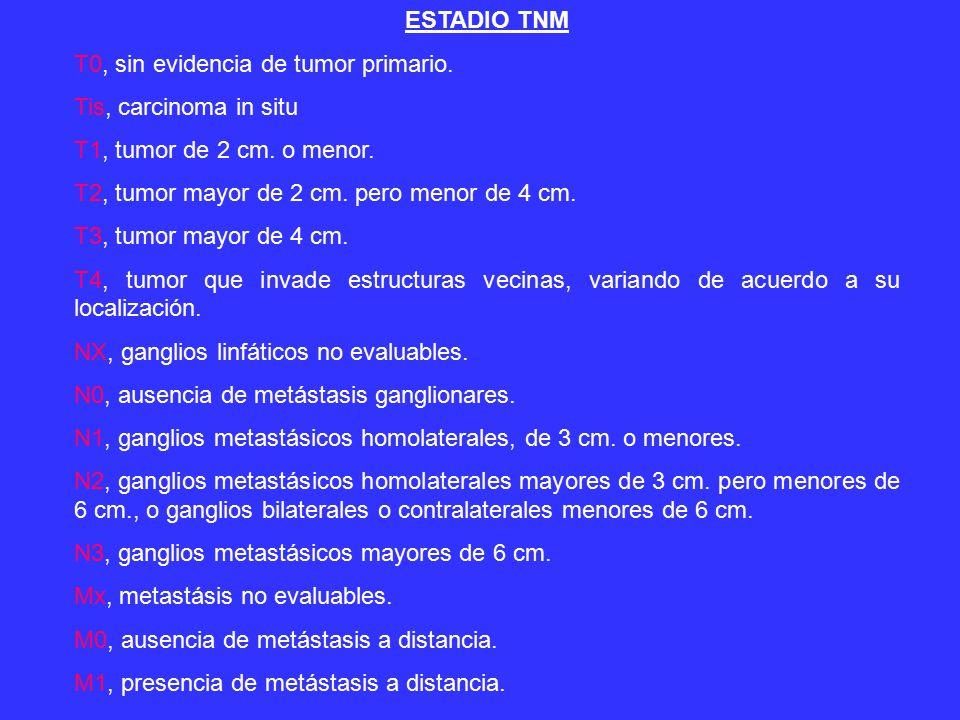 ESTADIO TNM T0, sin evidencia de tumor primario. Tis, carcinoma in situ. T1, tumor de 2 cm. o menor.