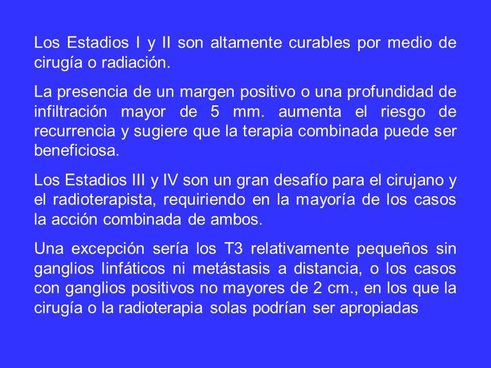 Los Estadios I y II son altamente curables por medio de cirugía o radiación.
