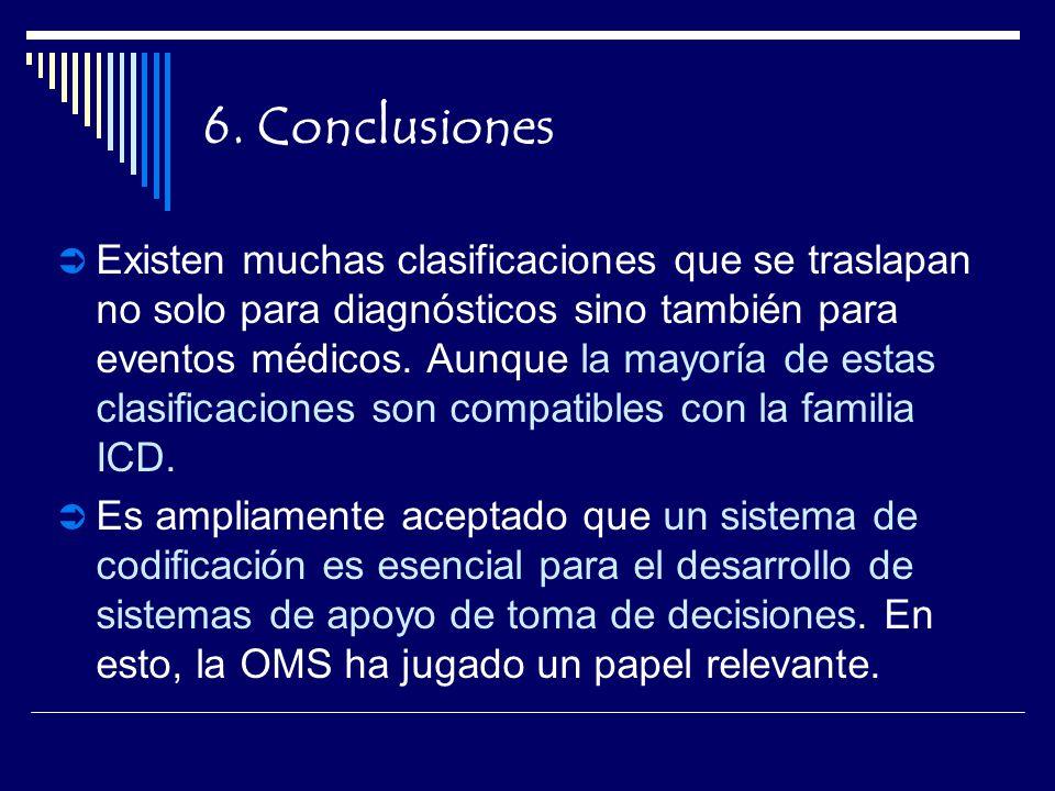 Perfecto Anatomía De La Codificación Médica Motivo - Imágenes de ...