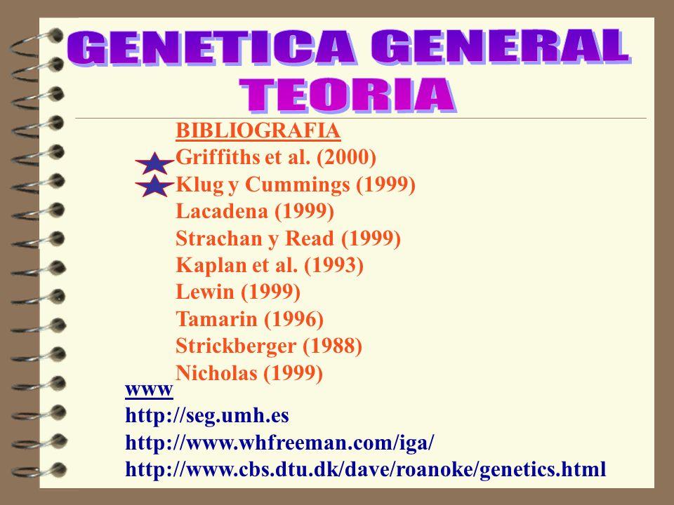 GENETICA GENERAL TEORIA BIBLIOGRAFIA Griffiths et al. (2000)