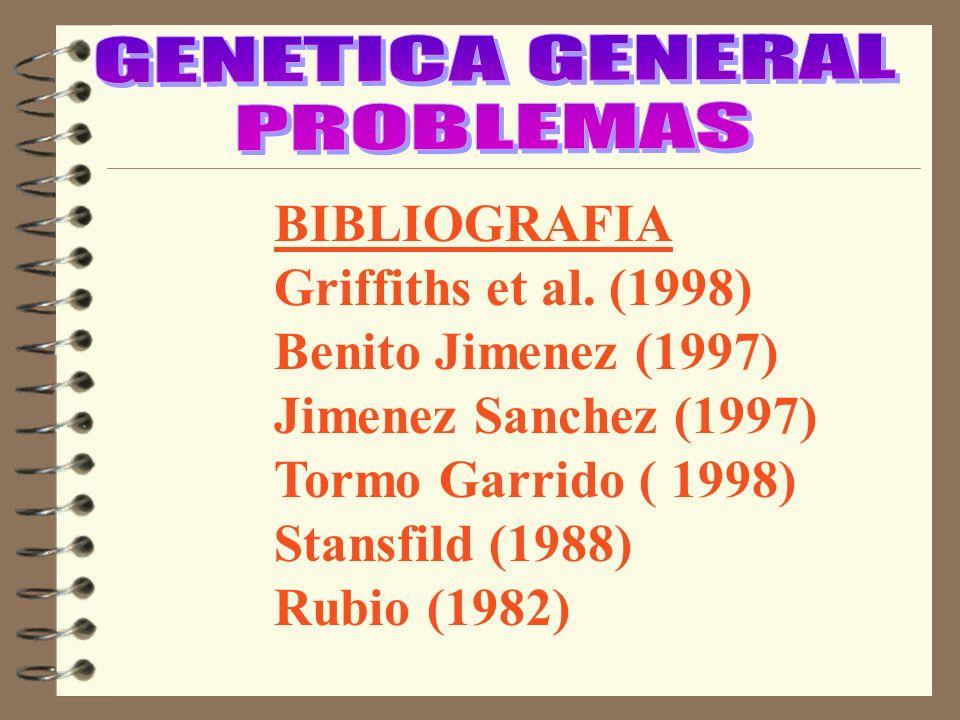 BIBLIOGRAFIA Griffiths et al. (1998) Benito Jimenez (1997)