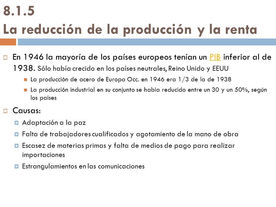 8.1.5 La reducción de la producción y la renta