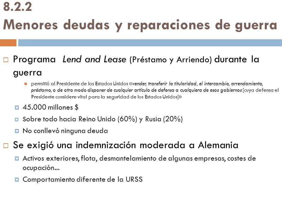 8.2.2 Menores deudas y reparaciones de guerra