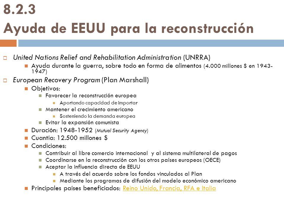 8.2.3 Ayuda de EEUU para la reconstrucción
