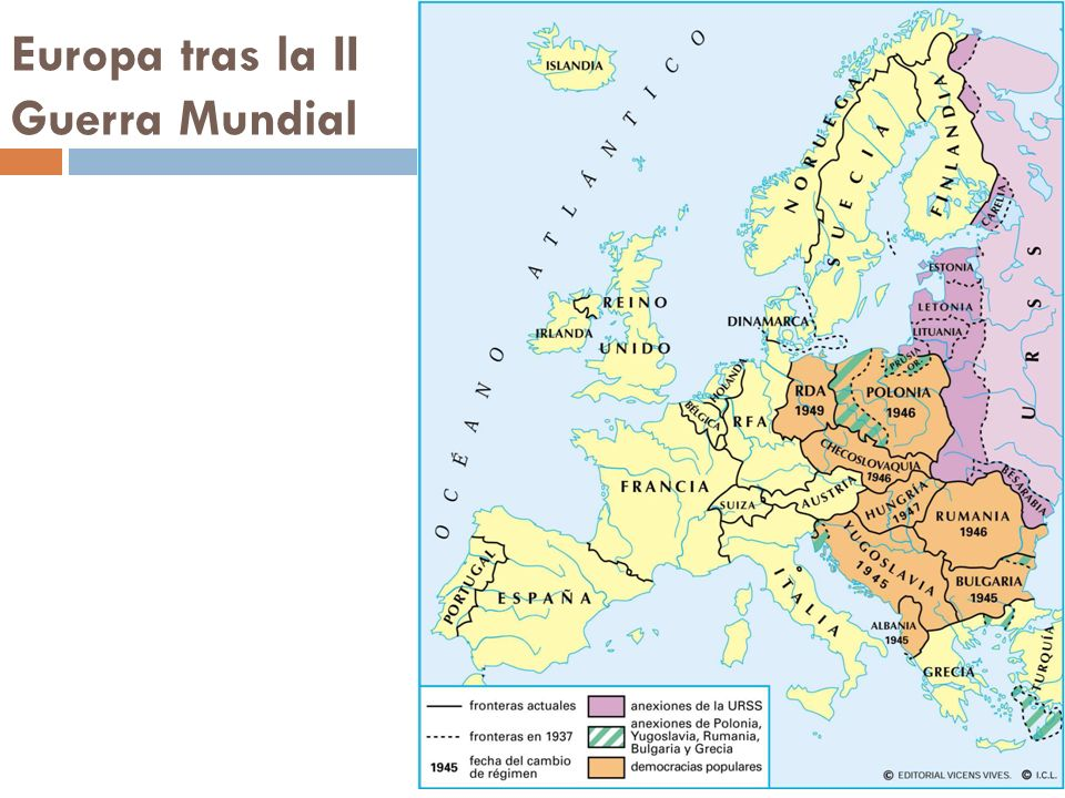 Europa tras la II Guerra Mundial
