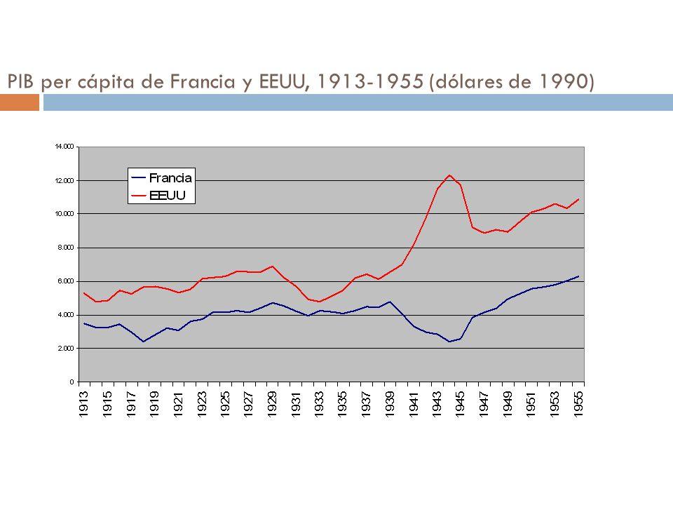 PIB per cápita de Francia y EEUU, 1913-1955 (dólares de 1990)