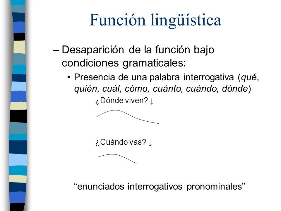 Función lingüística Desaparición de la función bajo condiciones gramaticales: