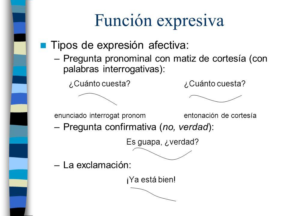 Función expresiva Tipos de expresión afectiva: