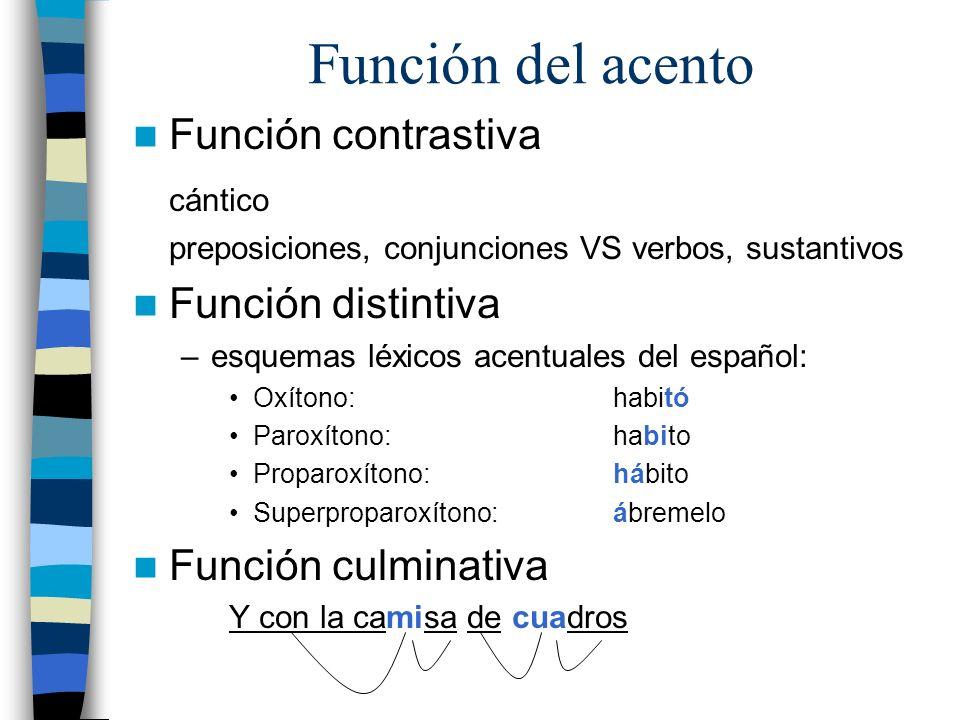 Función del acento Función contrastiva cántico Función distintiva