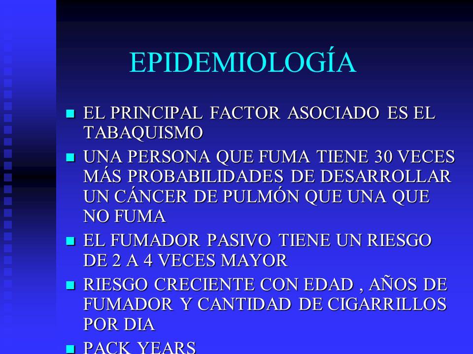 EPIDEMIOLOGÍA EL PRINCIPAL FACTOR ASOCIADO ES EL TABAQUISMO
