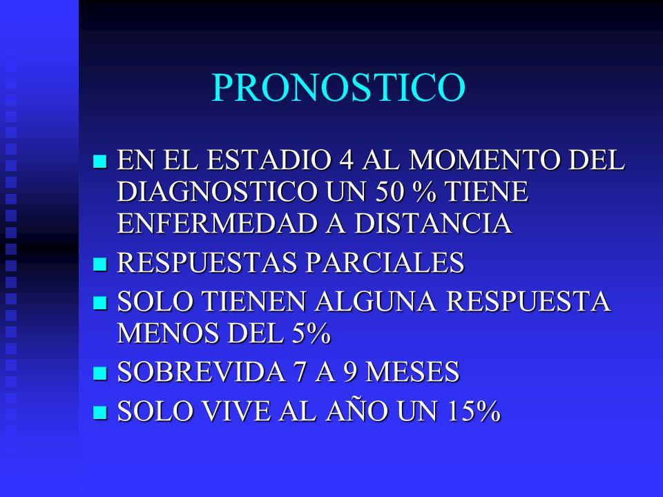 PRONOSTICO EN EL ESTADIO 4 AL MOMENTO DEL DIAGNOSTICO UN 50 % TIENE ENFERMEDAD A DISTANCIA. RESPUESTAS PARCIALES.
