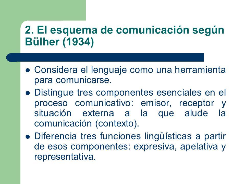 2. El esquema de comunicación según Bülher (1934)