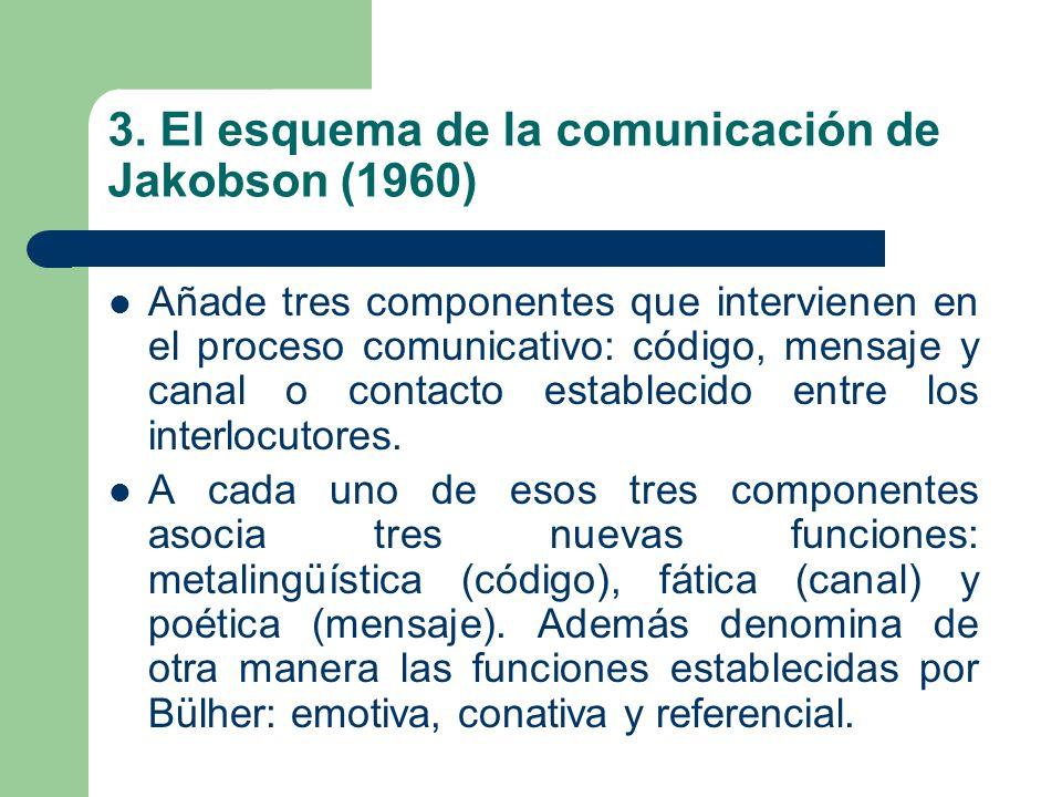 3. El esquema de la comunicación de Jakobson (1960)