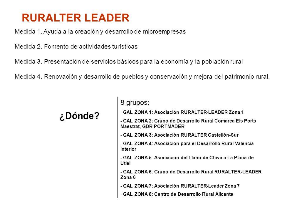 RURALTER LEADER ¿Dónde 8 grupos:
