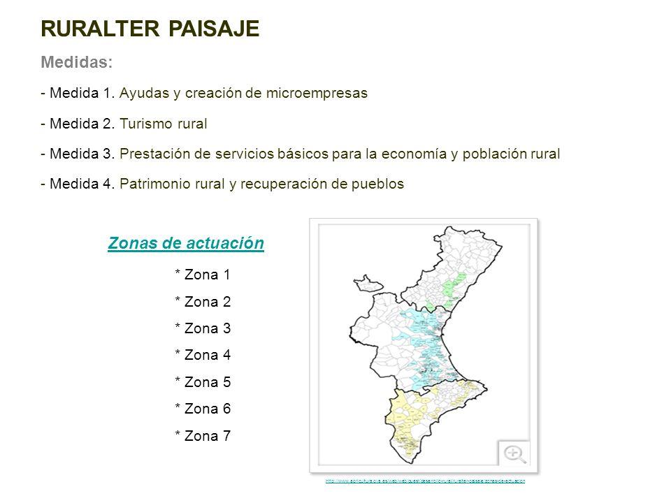 RURALTER PAISAJE Medidas: Zonas de actuación * Zona 1