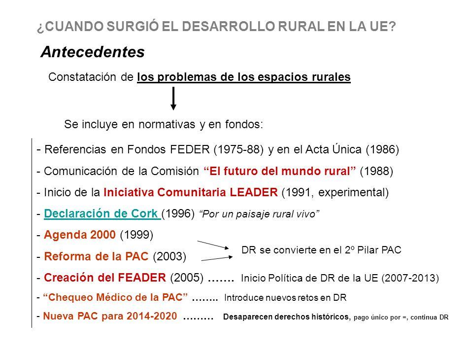 Antecedentes ¿CUANDO SURGIÓ EL DESARROLLO RURAL EN LA UE