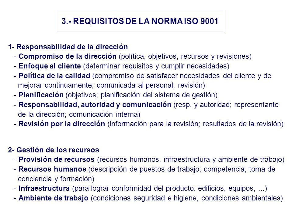 3.- REQUISITOS DE LA NORMA ISO 9001